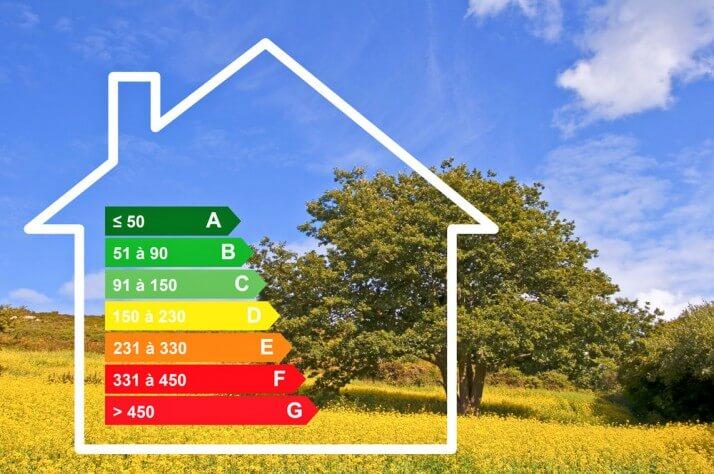 avant de construire une maison, il faut penser à la norme isolation RT 2012