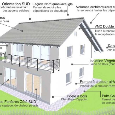 isolation maison 57